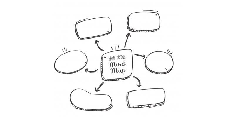 The Use of Mind Mapping in Digital Marketing